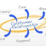 Tingkatkan Penjualan Anda dengan Rajin Mengunjungi Pelanggan