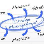 Strategi Jitu Menghadapi Perubahan