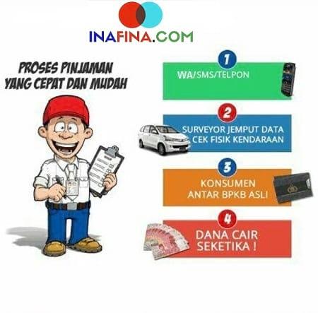 Pinjaman Jaminan BPKB Mobil (Bunga 0.9% & Provisi 0%)